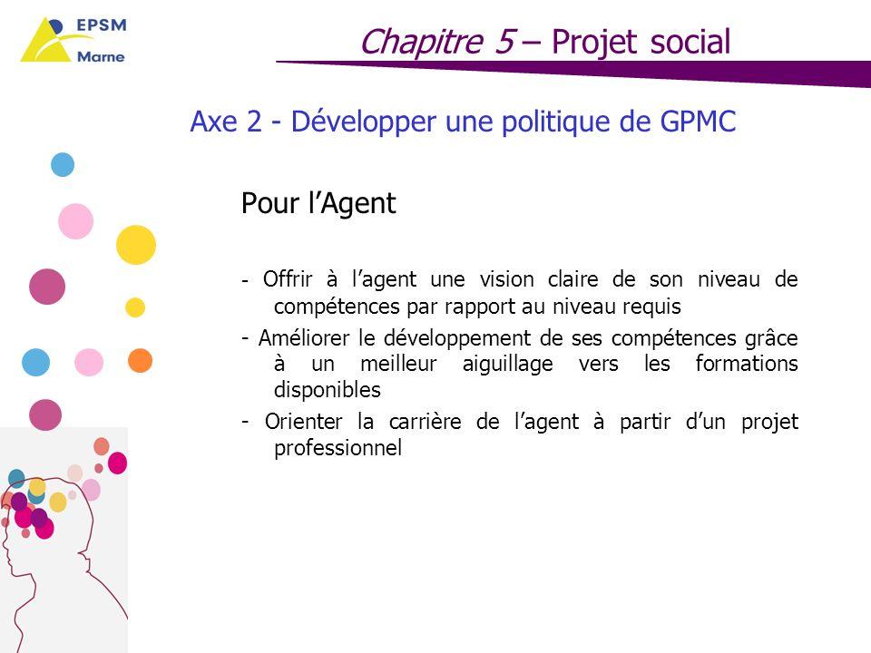 Axe 2 - Développer une politique de GPMC