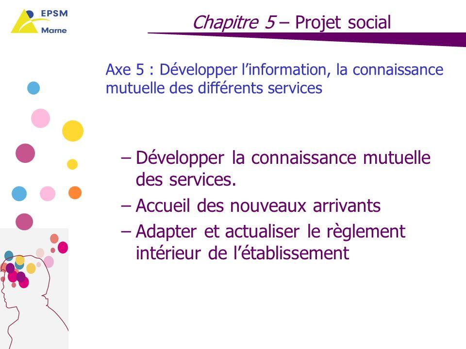 Chapitre 5 – Projet social