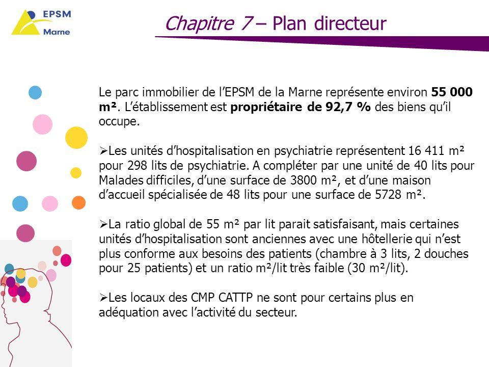 Chapitre 7 – Plan directeur