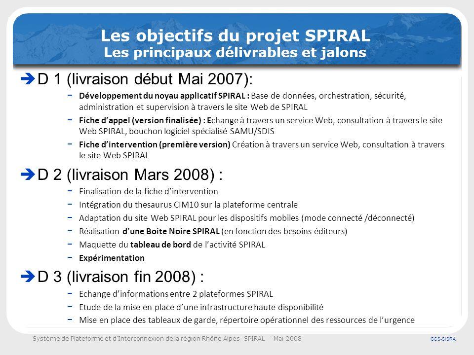 Les objectifs du projet SPIRAL Les principaux délivrables et jalons