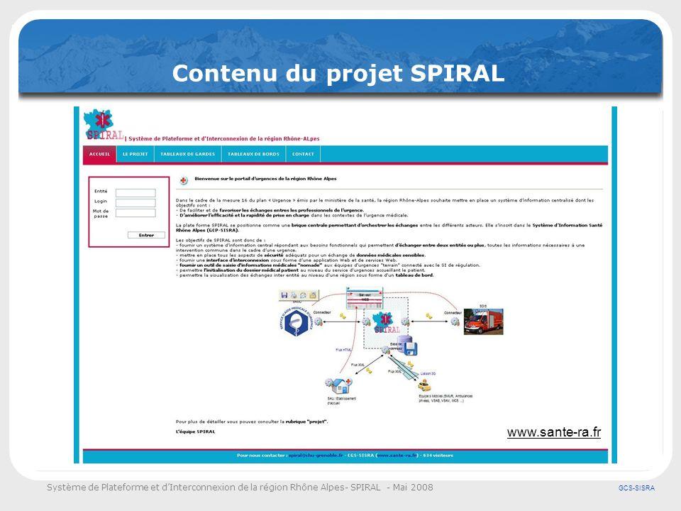 Contenu du projet SPIRAL