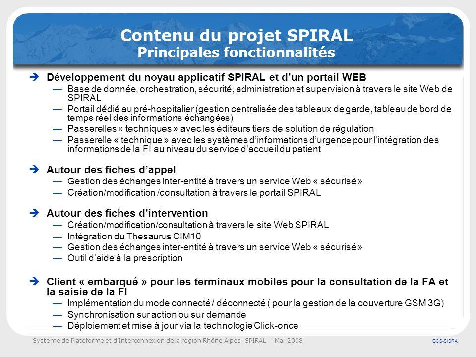 Contenu du projet SPIRAL Principales fonctionnalités