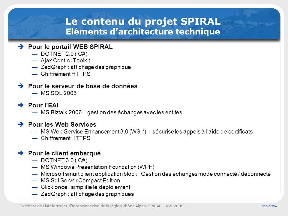 Le contenu du projet SPIRAL Eléments d'architecture technique