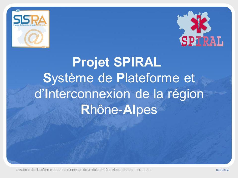 Système de Plateforme et d'Interconnexion de la région Rhône-Alpes