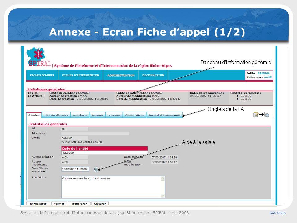 Annexe - Ecran Fiche d'appel (1/2)