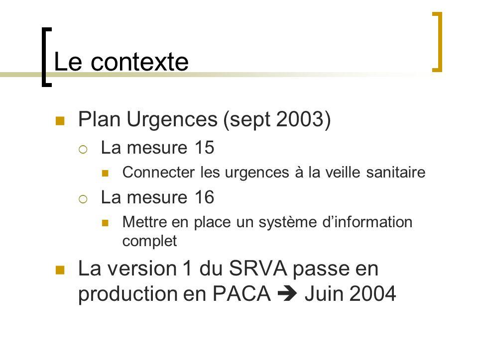 Le contexte Plan Urgences (sept 2003)