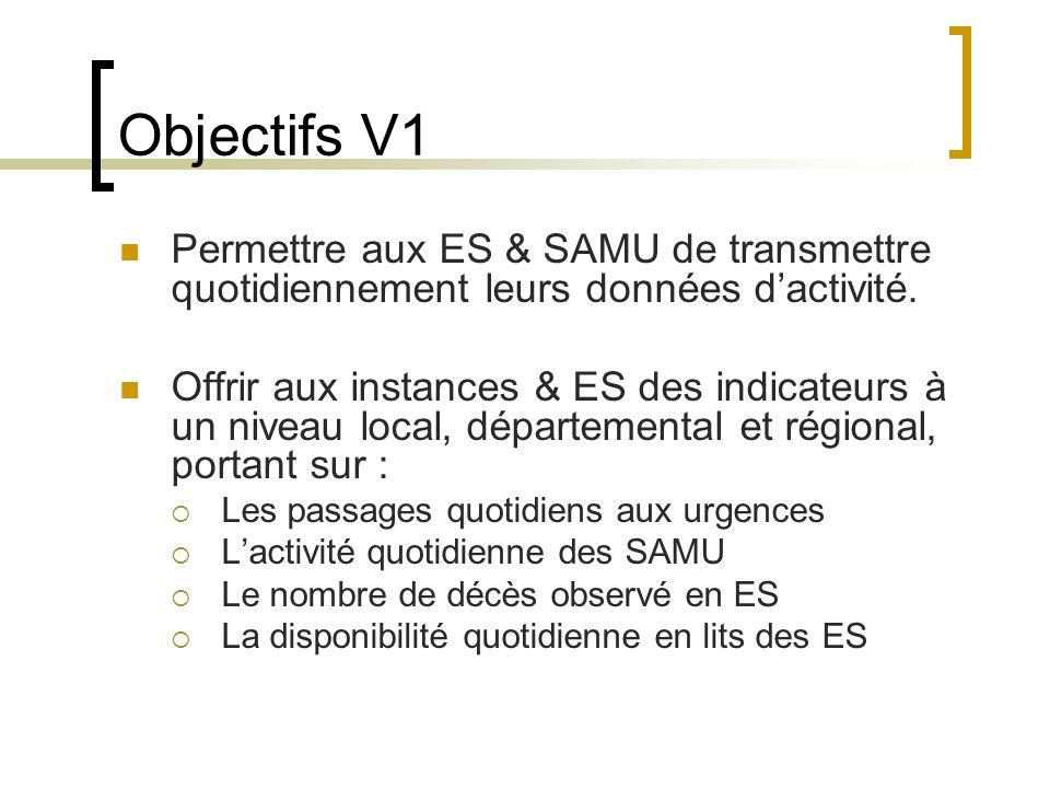 Objectifs V1 Permettre aux ES & SAMU de transmettre quotidiennement leurs données d'activité.