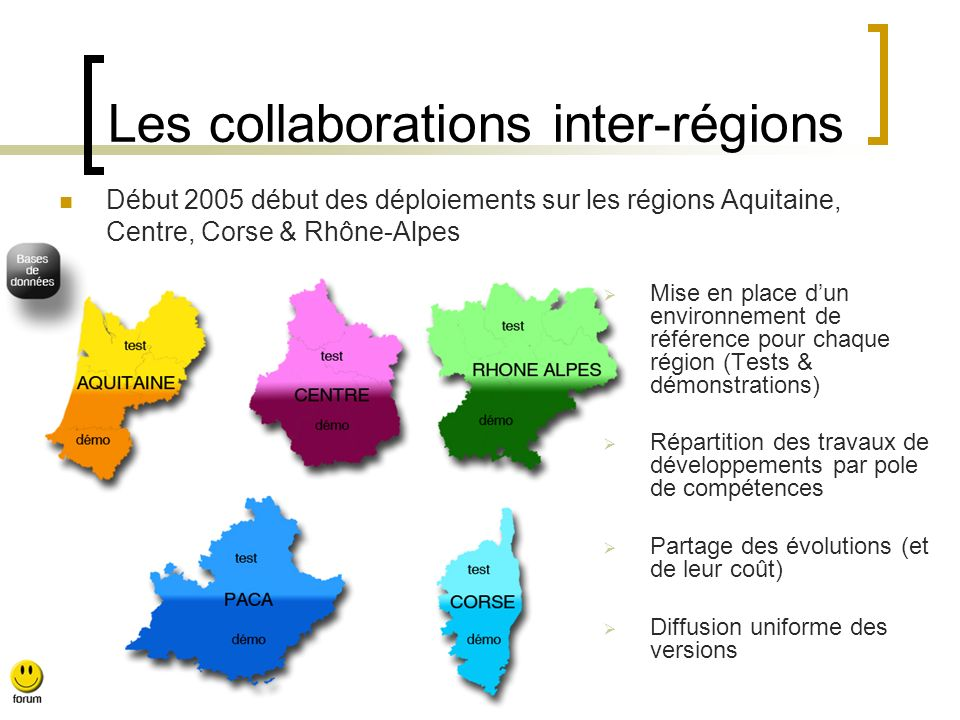 Les collaborations inter-régions