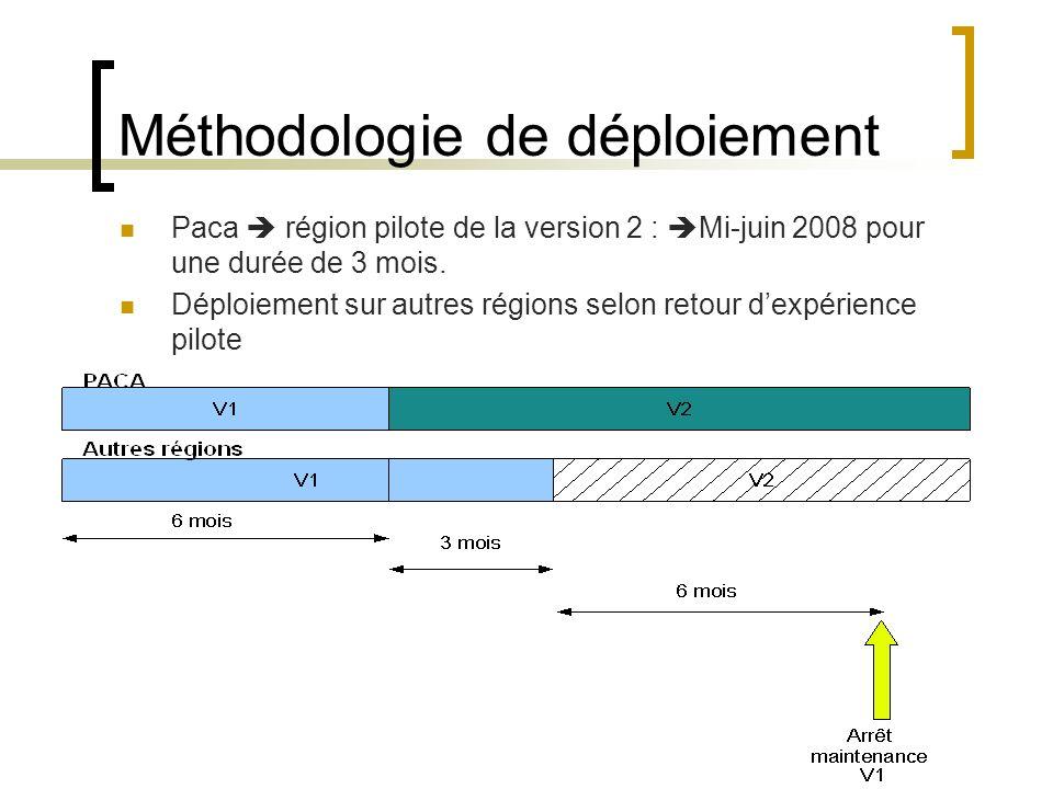 Méthodologie de déploiement