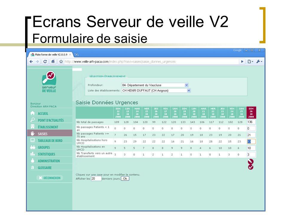 Ecrans Serveur de veille V2 Formulaire de saisie