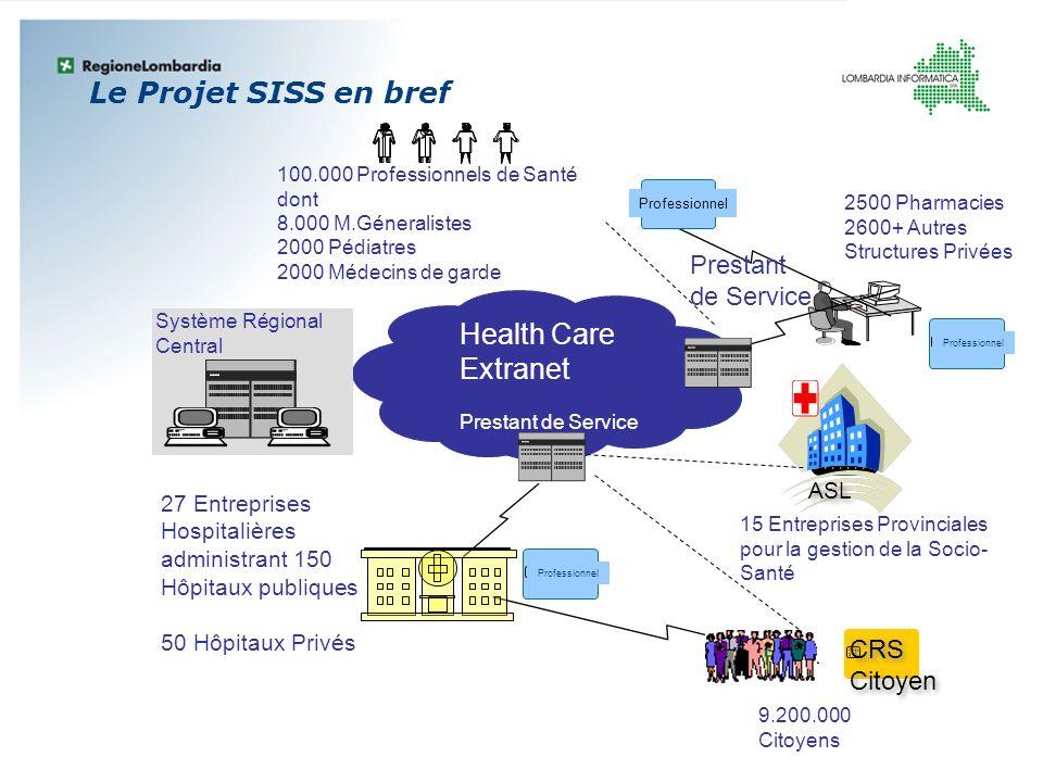 Le Projet SISS en bref Health Care Extranet Prestant de Service CRS