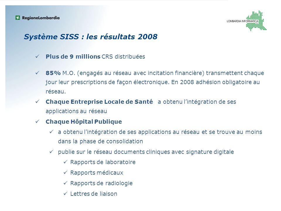 Système SISS : les résultats 2008