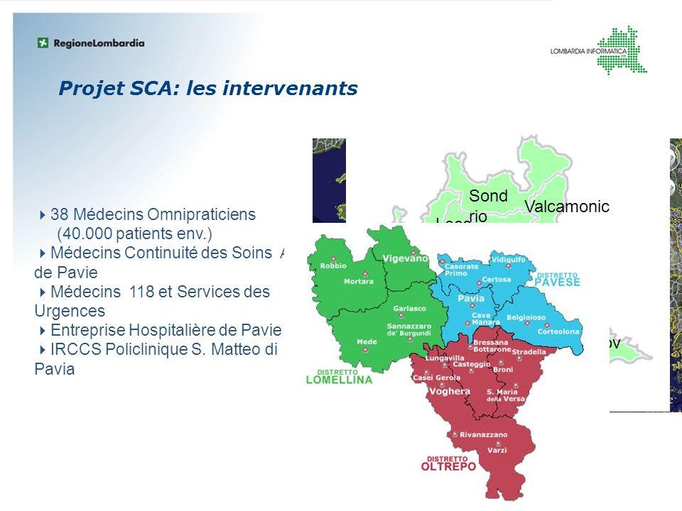 Projet SCA: les intervenants