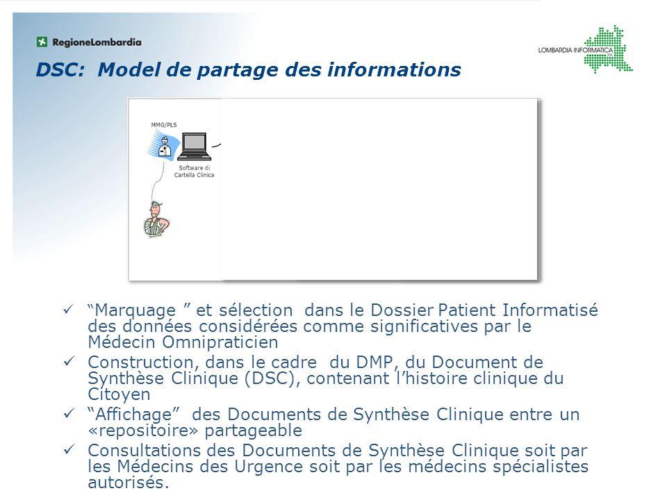 DSC: Model de partage des informations