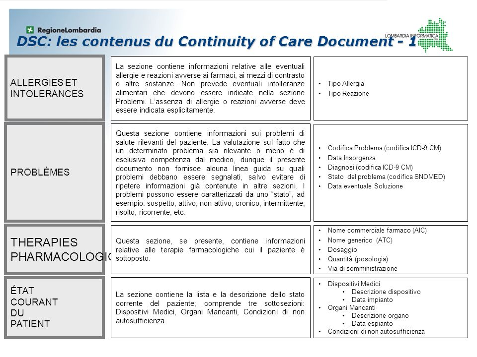 DSC: les contenus du Continuity of Care Document - 1