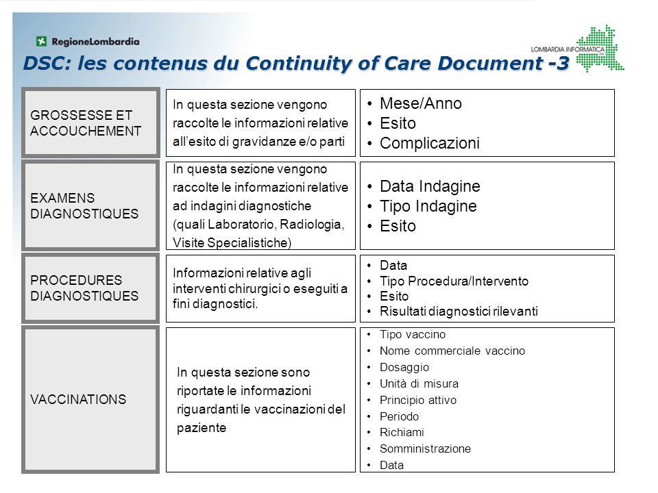 DSC: les contenus du Continuity of Care Document -3