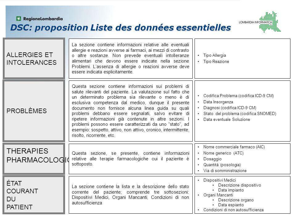DSC: proposition Liste des données essentielles
