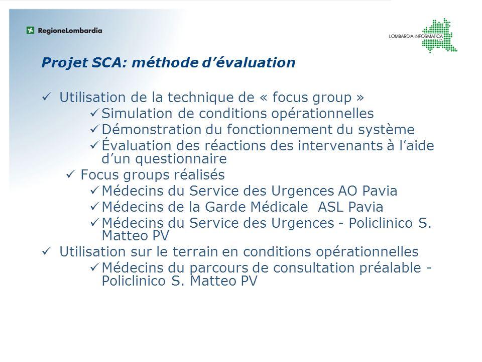 Projet SCA: méthode d'évaluation