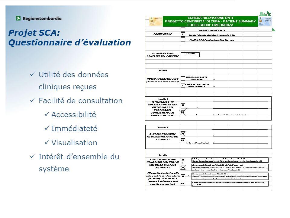 Projet SCA: Questionnaire d'évaluation