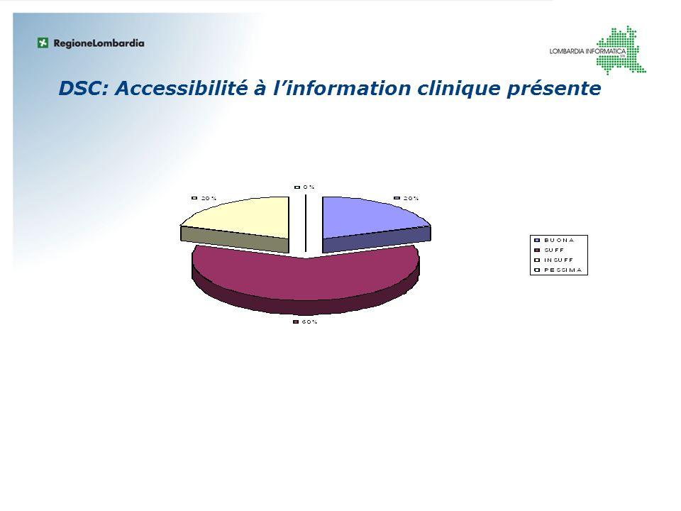 DSC: Accessibilité à l'information clinique présente