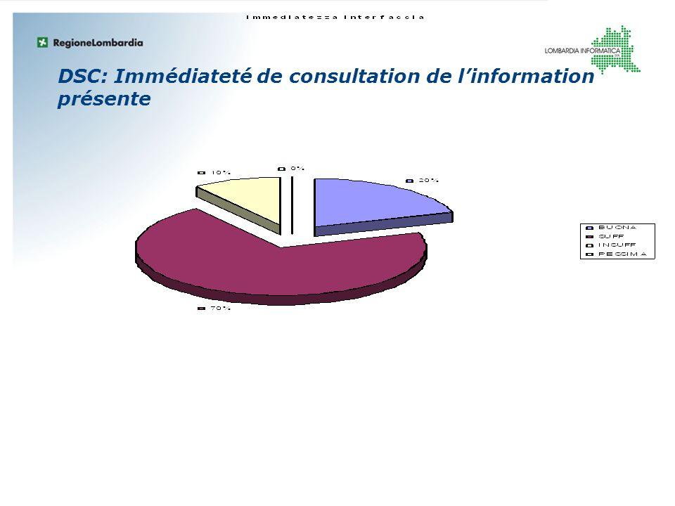 DSC: Immédiateté de consultation de l'information présente