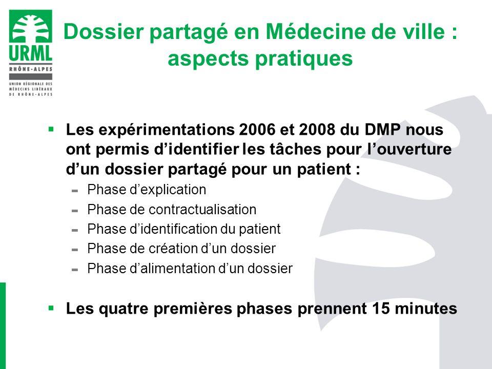 Dossier partagé en Médecine de ville : aspects pratiques