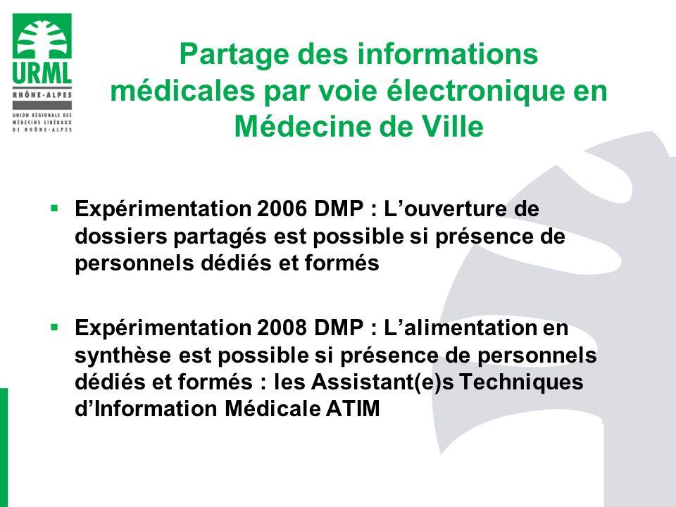 Partage des informations médicales par voie électronique en Médecine de Ville