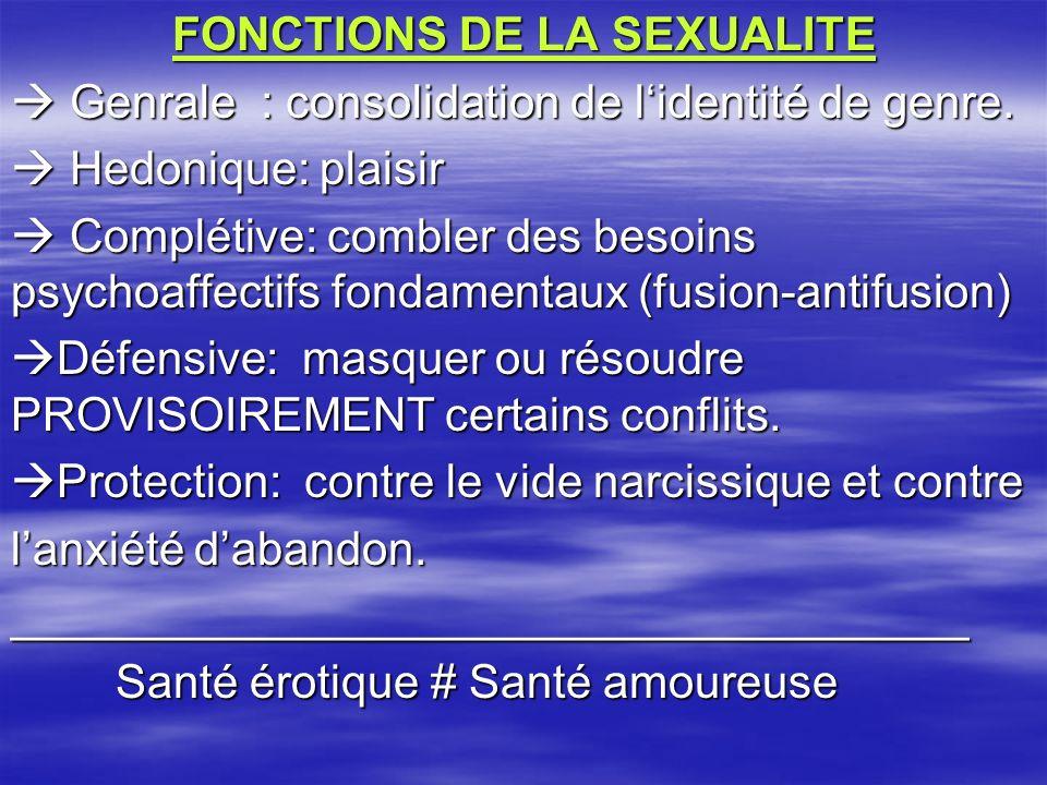 FONCTIONS DE LA SEXUALITE