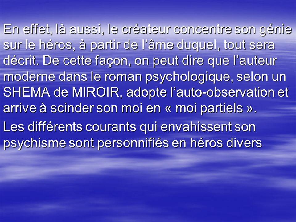 En effet, là aussi, le créateur concentre son génie sur le héros, à partir de l'âme duquel, tout sera décrit. De cette façon, on peut dire que l'auteur moderne dans le roman psychologique, selon un SHEMA de MIROIR, adopte l'auto-observation et arrive à scinder son moi en « moi partiels ».