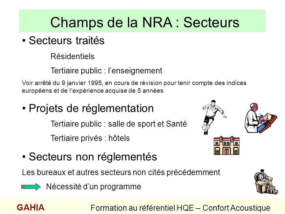 Champs de la NRA : Secteurs