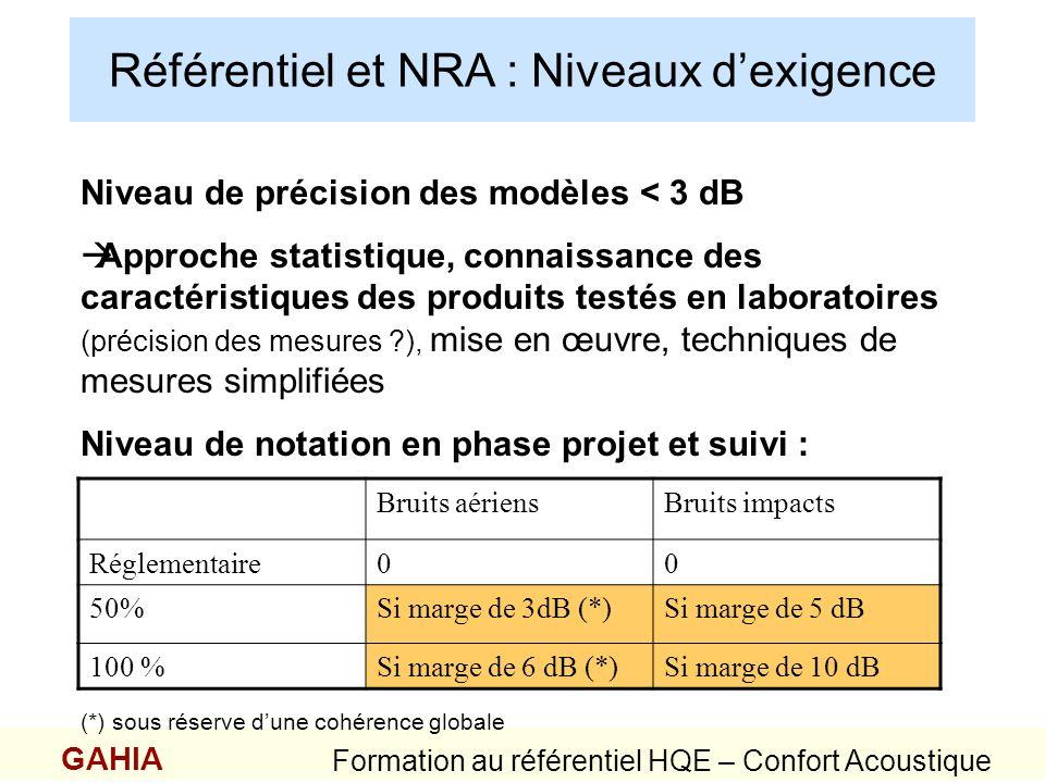 Référentiel et NRA : Niveaux d'exigence