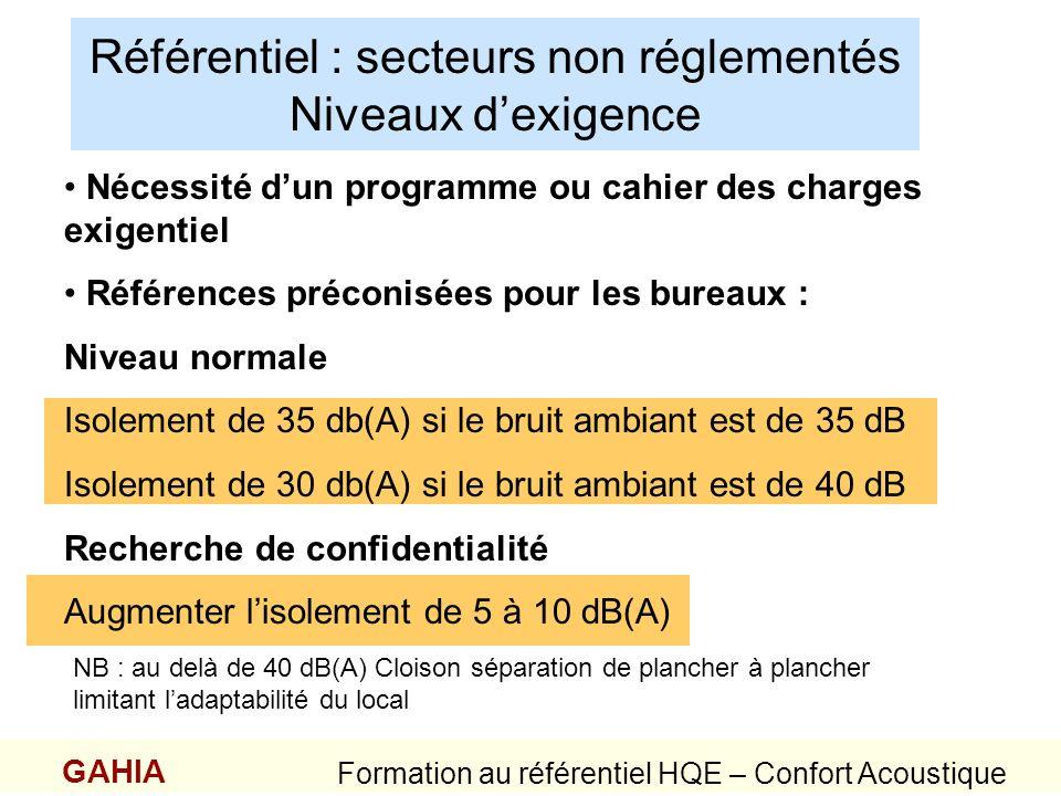 Référentiel : secteurs non réglementés Niveaux d'exigence