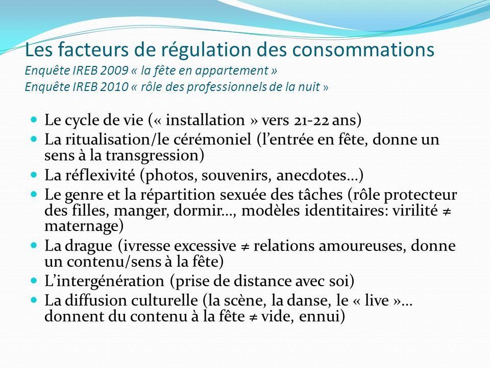 Les facteurs de régulation des consommations Enquête IREB 2009 « la fête en appartement » Enquête IREB 2010 « rôle des professionnels de la nuit »