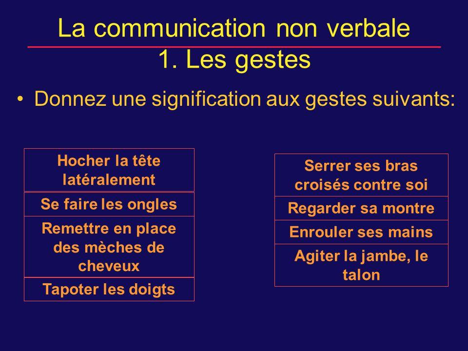 La communication non verbale 1. Les gestes
