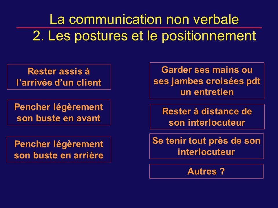 La communication non verbale 2. Les postures et le positionnement