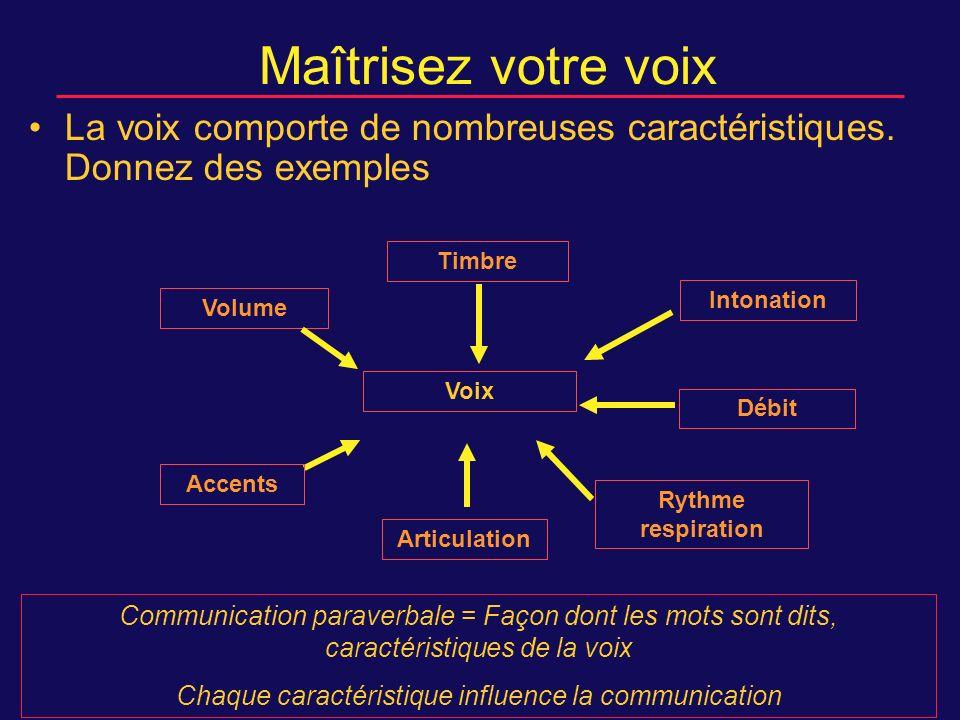 Chaque caractéristique influence la communication