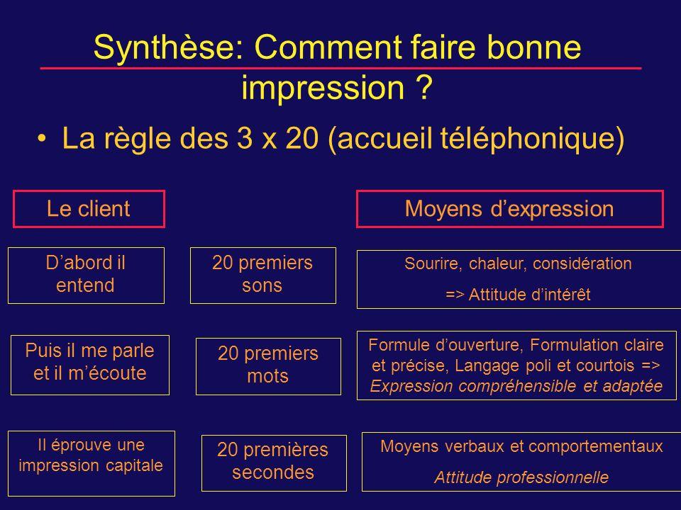 Synthèse: Comment faire bonne impression