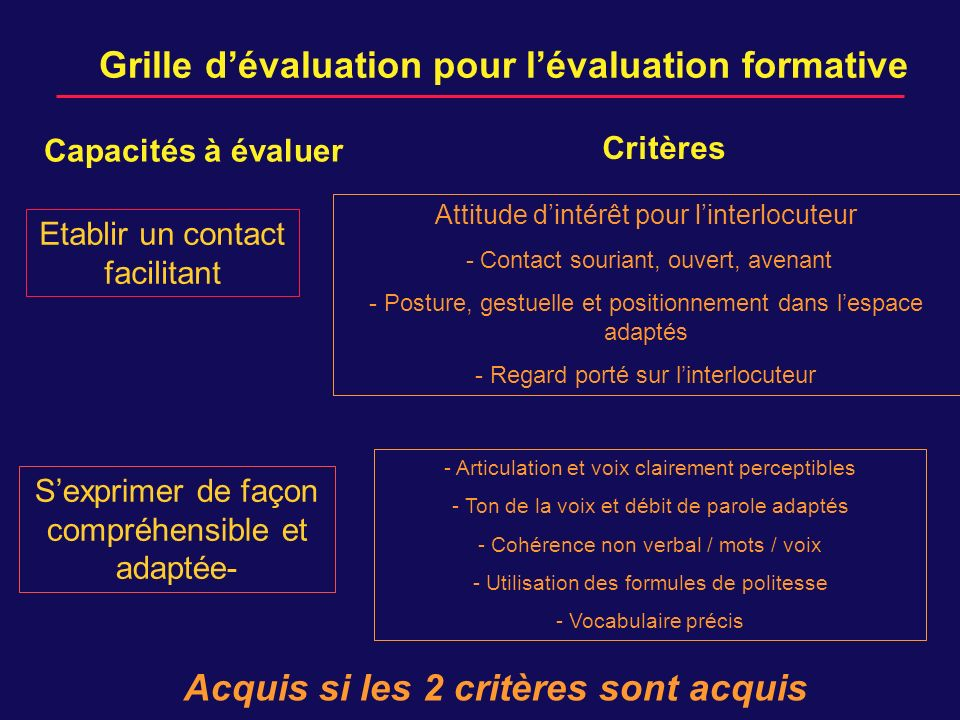Grille d'évaluation pour l'évaluation formative