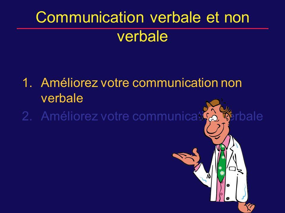 Communication verbale et non verbale