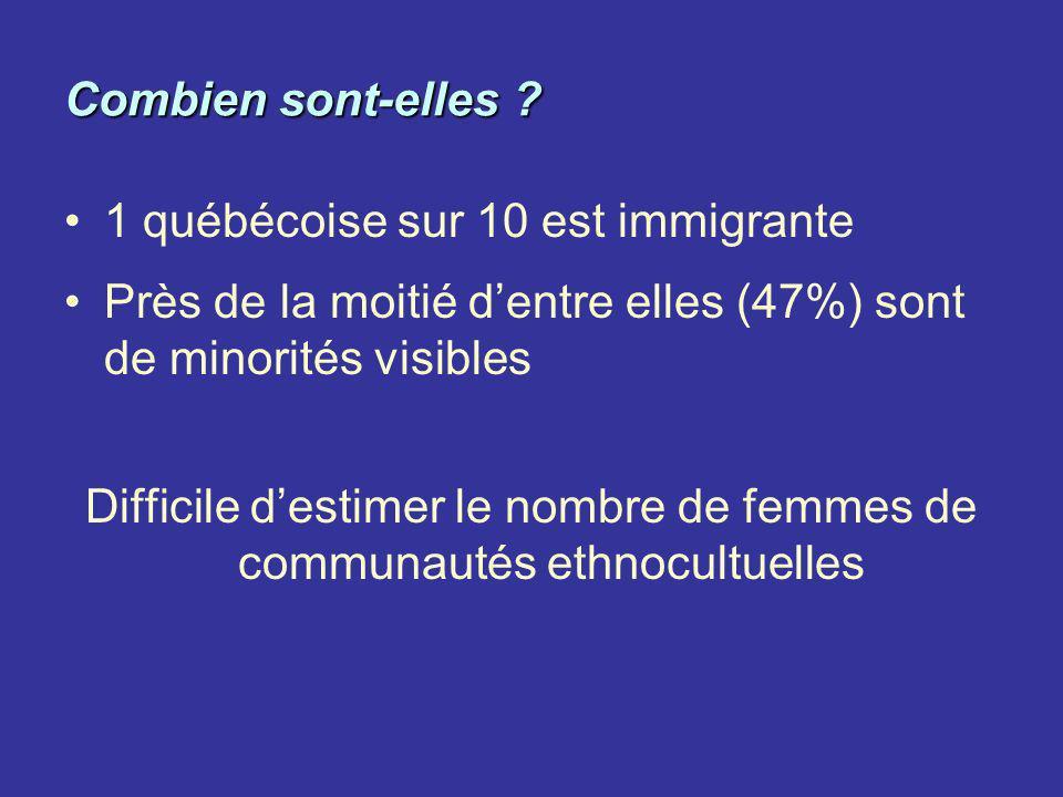 Difficile d'estimer le nombre de femmes de communautés ethnocultuelles