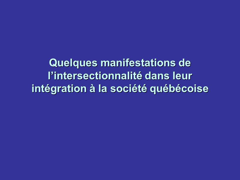 Quelques manifestations de l'intersectionnalité dans leur intégration à la société québécoise