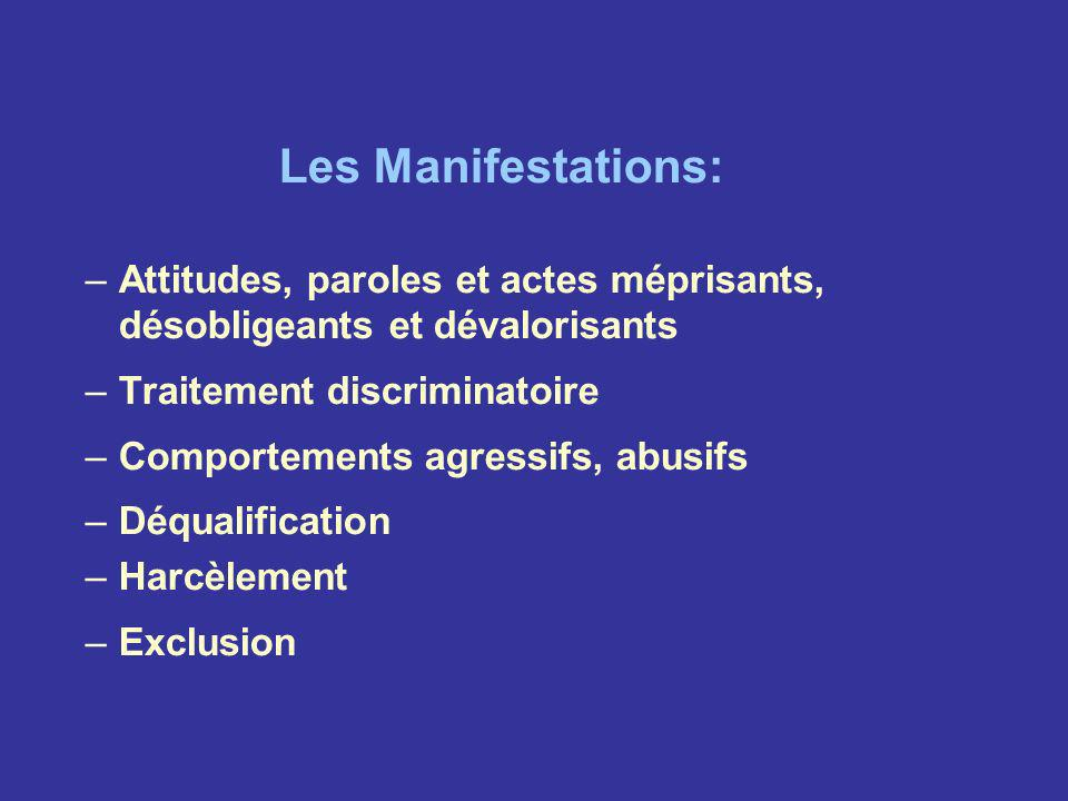 Les Manifestations: Attitudes, paroles et actes méprisants, désobligeants et dévalorisants. Traitement discriminatoire.