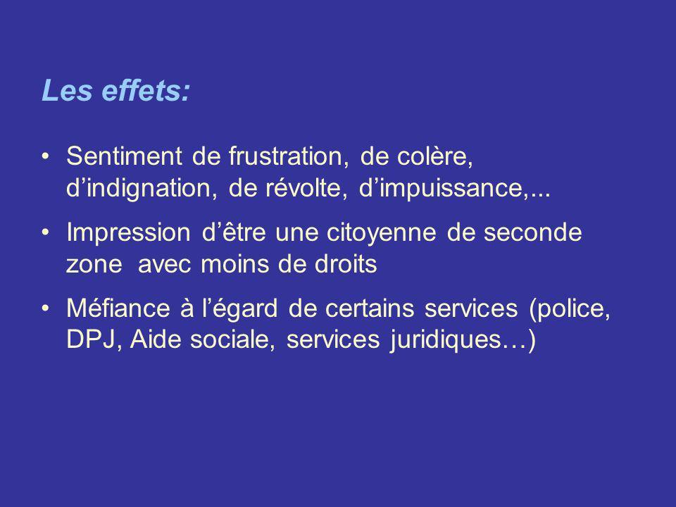 Les effets: Sentiment de frustration, de colère, d'indignation, de révolte, d'impuissance,...