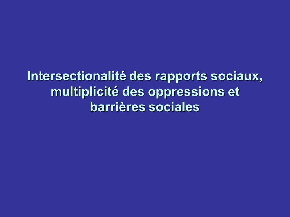 Intersectionalité des rapports sociaux, multiplicité des oppressions et barrières sociales