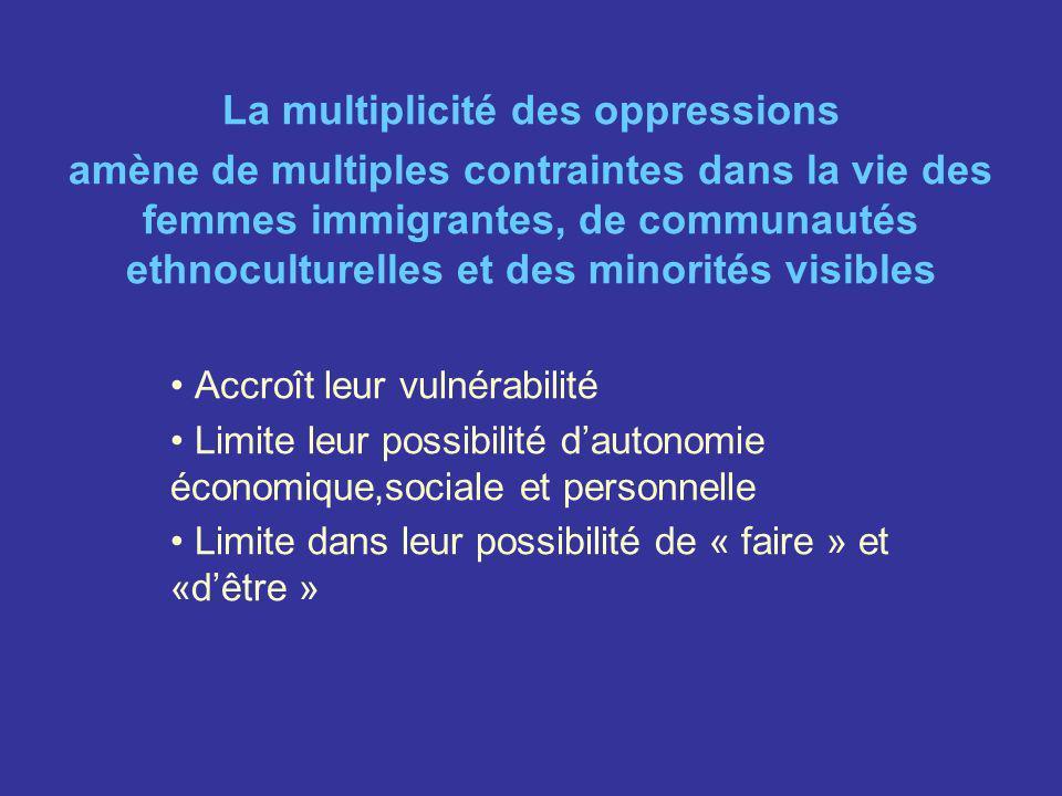La multiplicité des oppressions