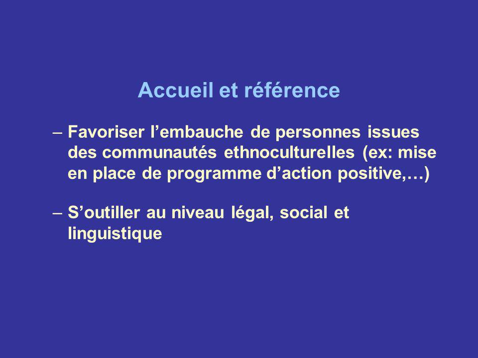 Accueil et référence Favoriser l'embauche de personnes issues des communautés ethnoculturelles (ex: mise en place de programme d'action positive,…)