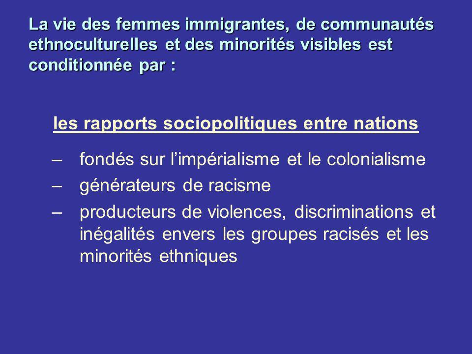 les rapports sociopolitiques entre nations