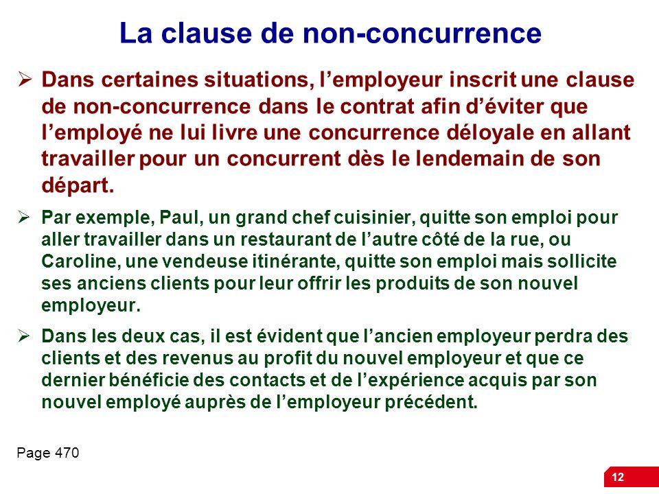 La clause de non-concurrence