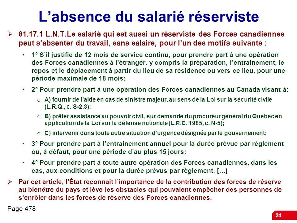 L'absence du salarié réserviste