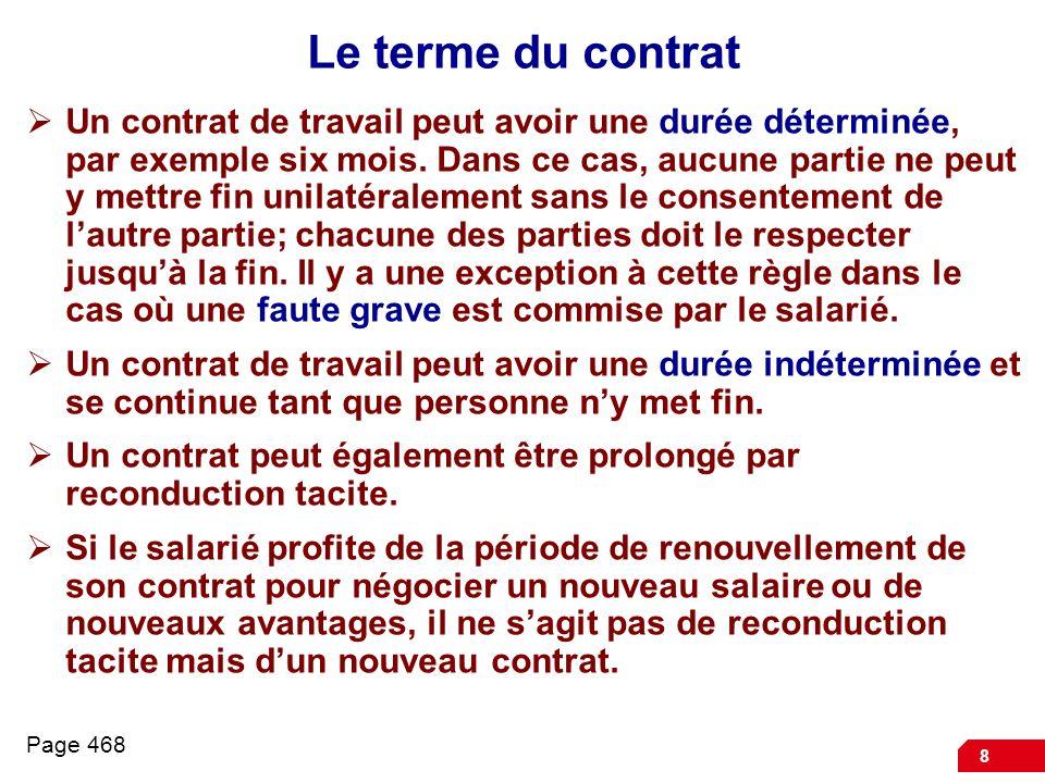 Le terme du contrat